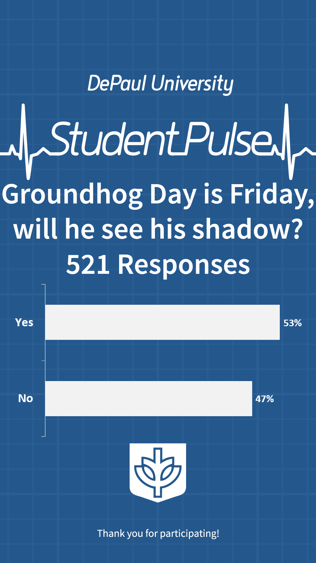 Groundhog Day is Friday, will he see his shadow?