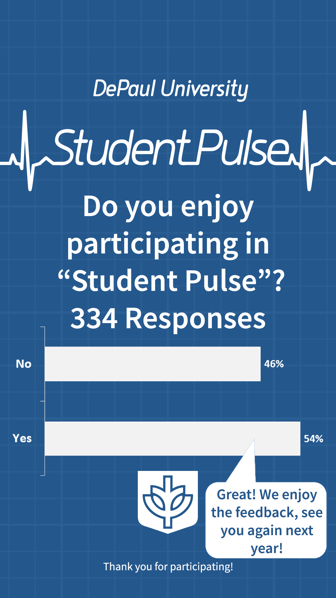 Do you enjoy participating in Student Pulse?