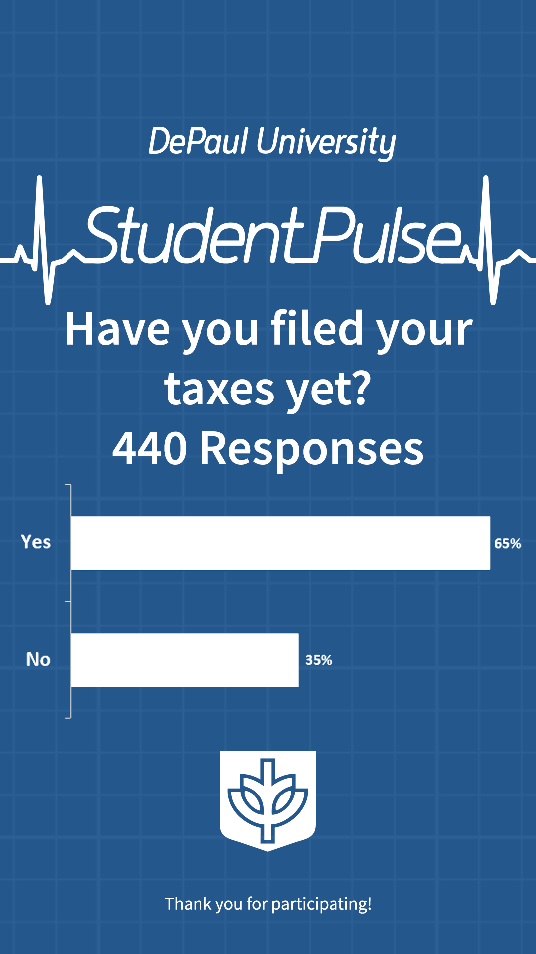 Have you filed your taxes yet?