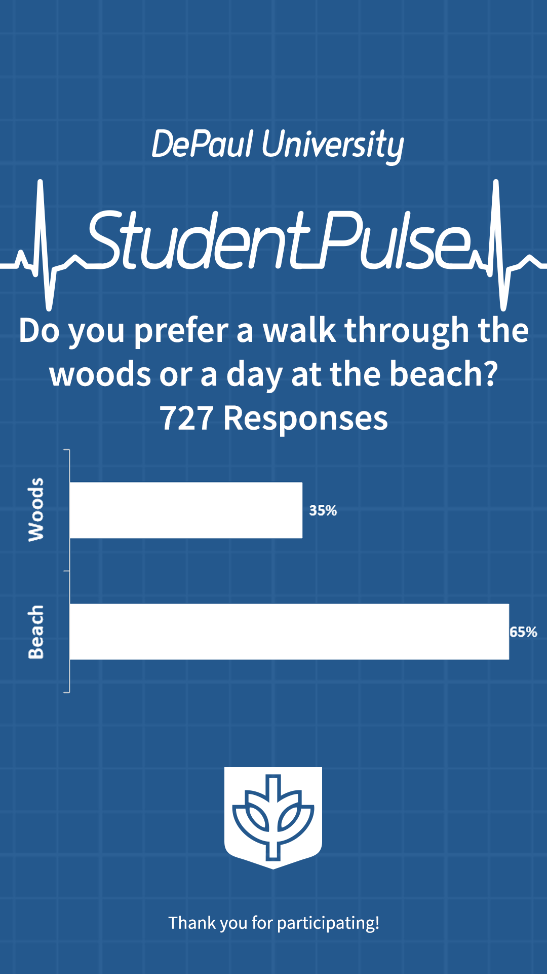 Do you prefer a walk through the woods or a day at the beach?